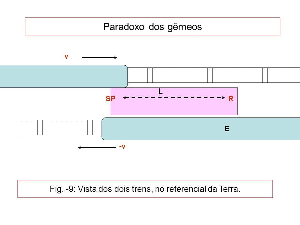 Fig. -9: Vista dos dois trens, no referencial da Terra.