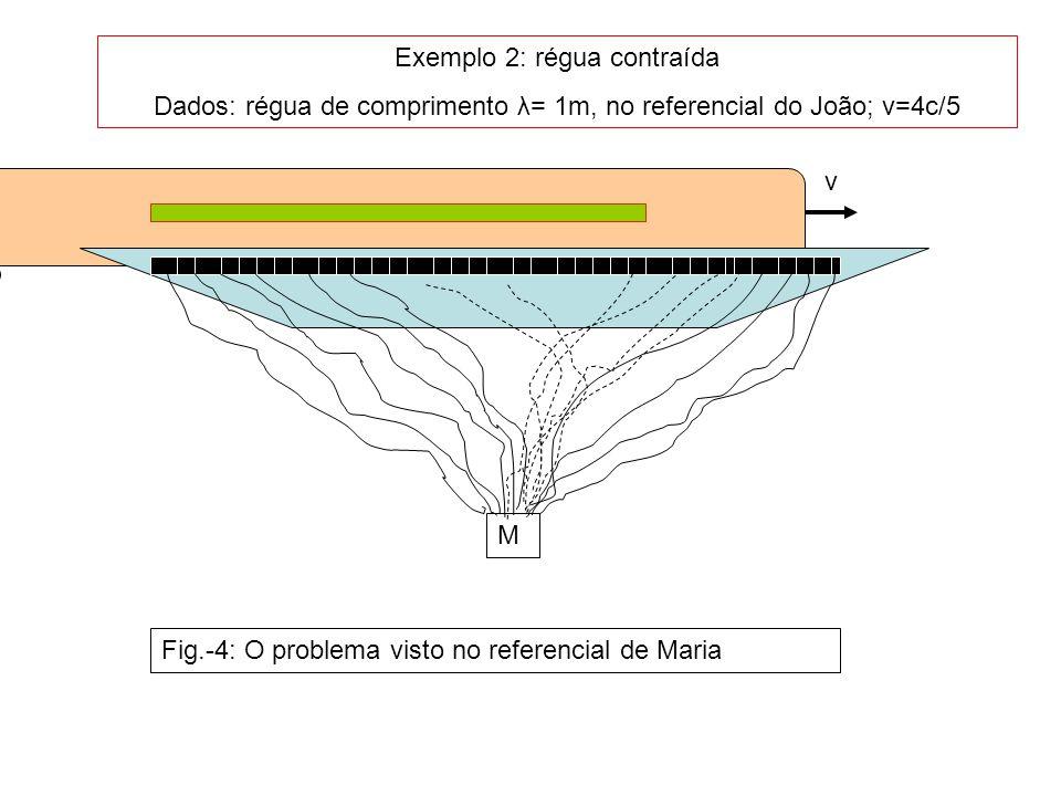 Exemplo 2: régua contraída