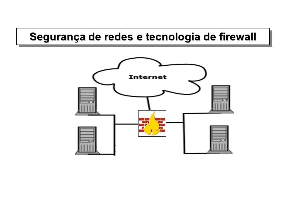 O que um Firewall pode fazer O que um Firewall NÃO pode fazer