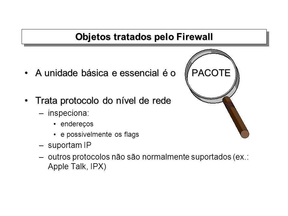Objetos tratados pelo Firewall