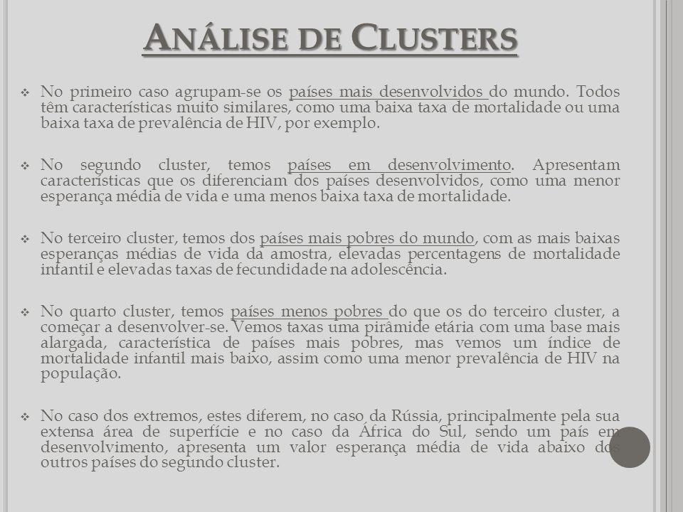 Análise de Clusters