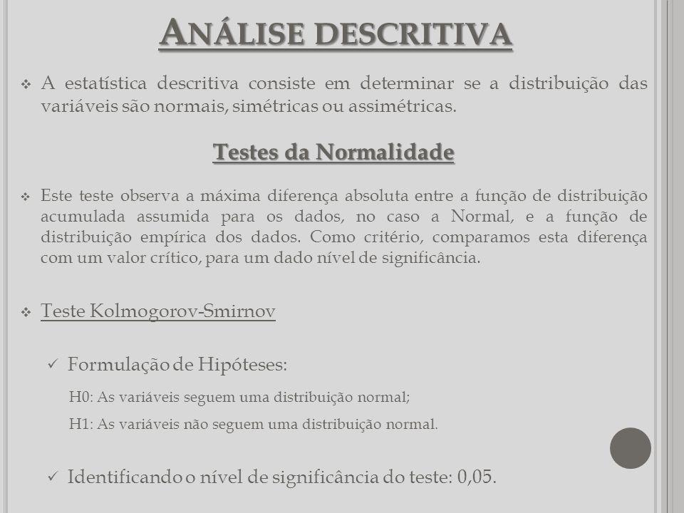 Análise descritiva Testes da Normalidade