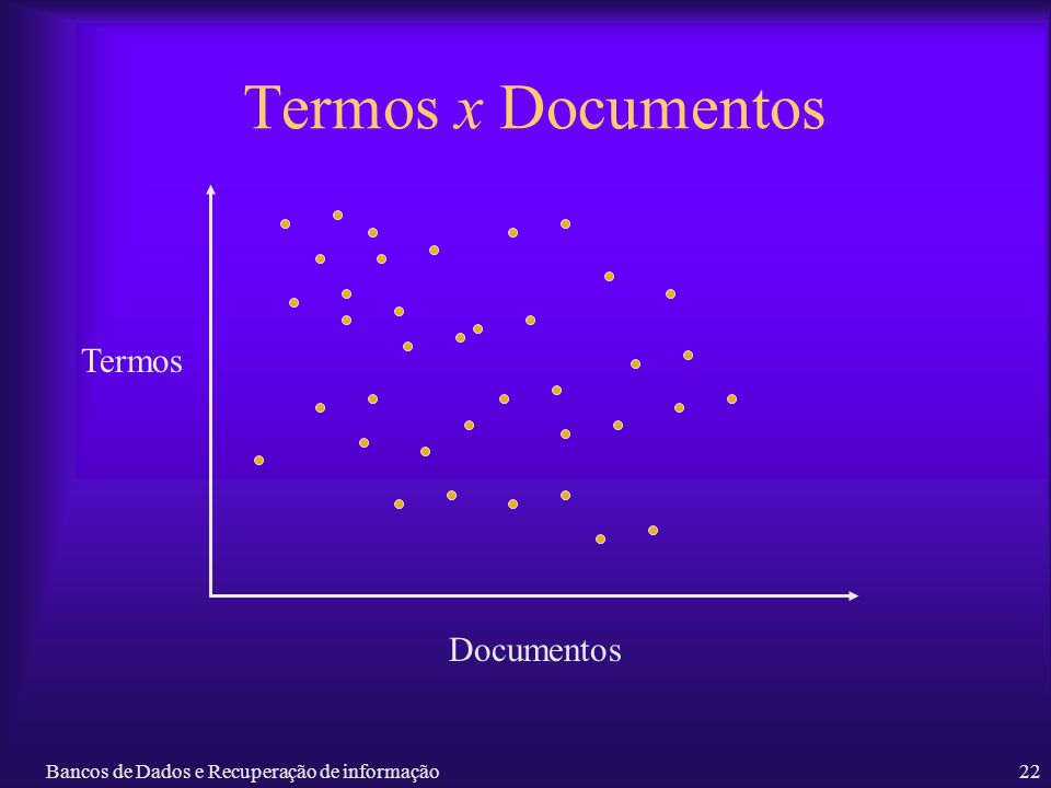 Termos x Documentos Termos Documentos