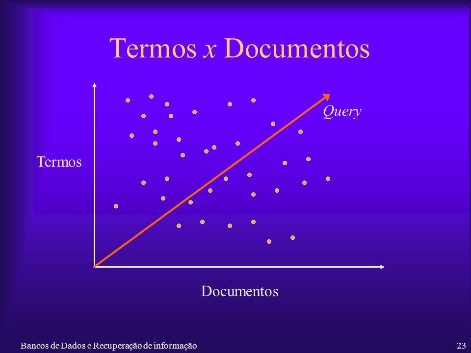 Termos x Documentos Query Termos Documentos