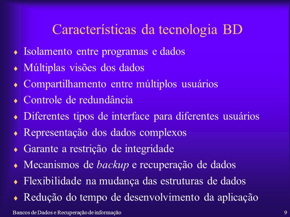 Características da tecnologia BD