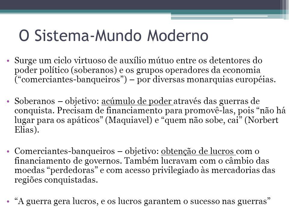 O Sistema-Mundo Moderno