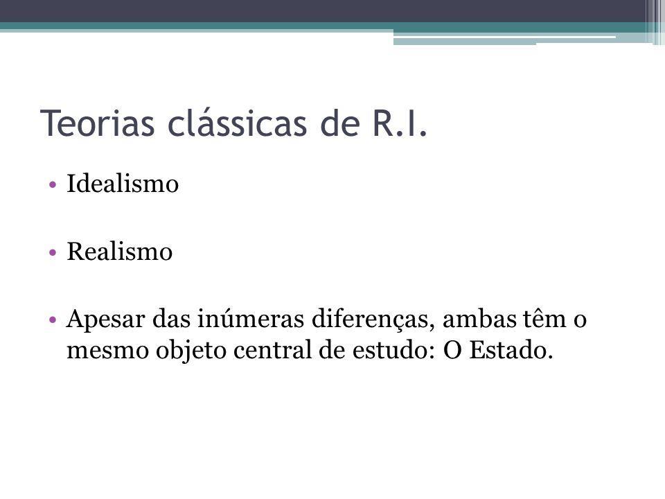 Teorias clássicas de R.I.