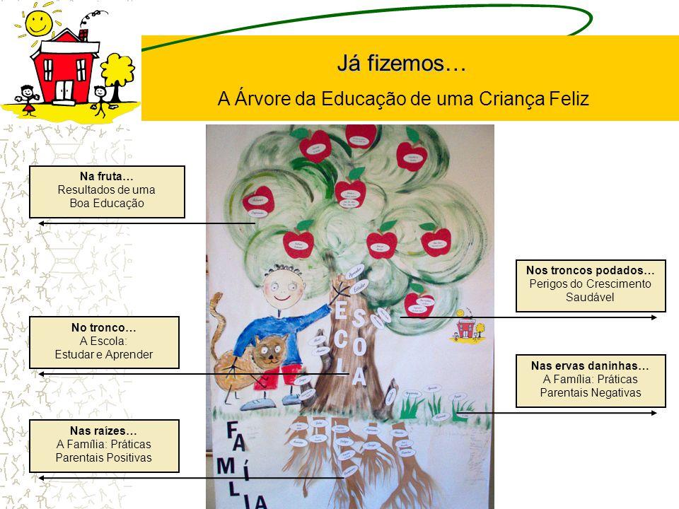 Já fizemos… A Árvore da Educação de uma Criança Feliz Na fruta…