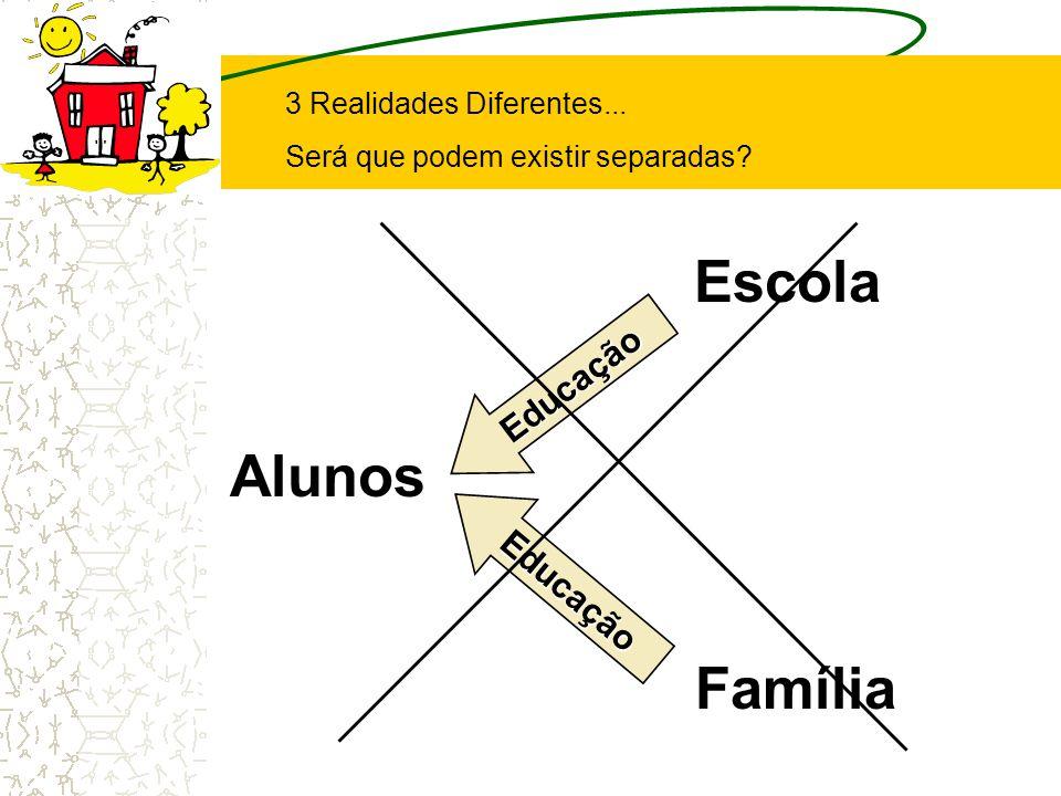 Escola Alunos Família Educação Educação 3 Realidades Diferentes...