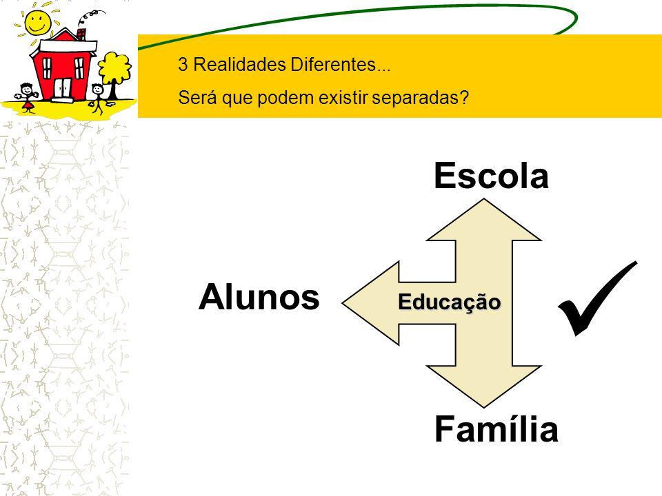 Escola Alunos Família Educação 3 Realidades Diferentes...