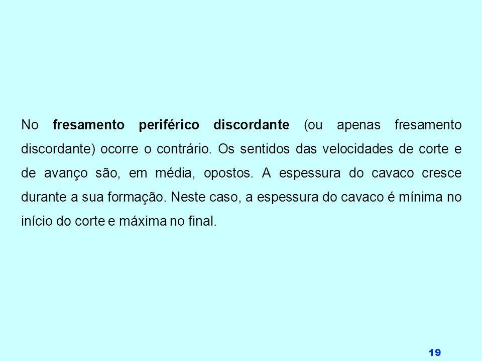 No fresamento periférico discordante (ou apenas fresamento discordante) ocorre o contrário.