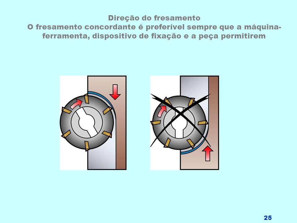 Direção do fresamento O fresamento concordante é preferível sempre que a máquina- ferramenta, dispositivo de fixação e a peça permitirem