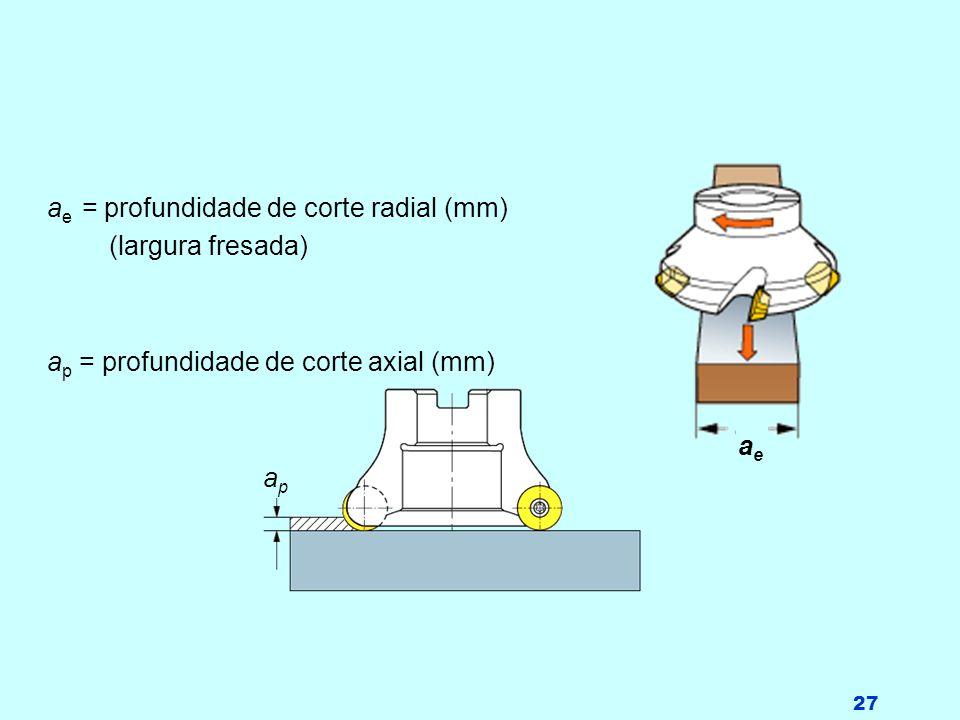 ae = profundidade de corte radial (mm)
