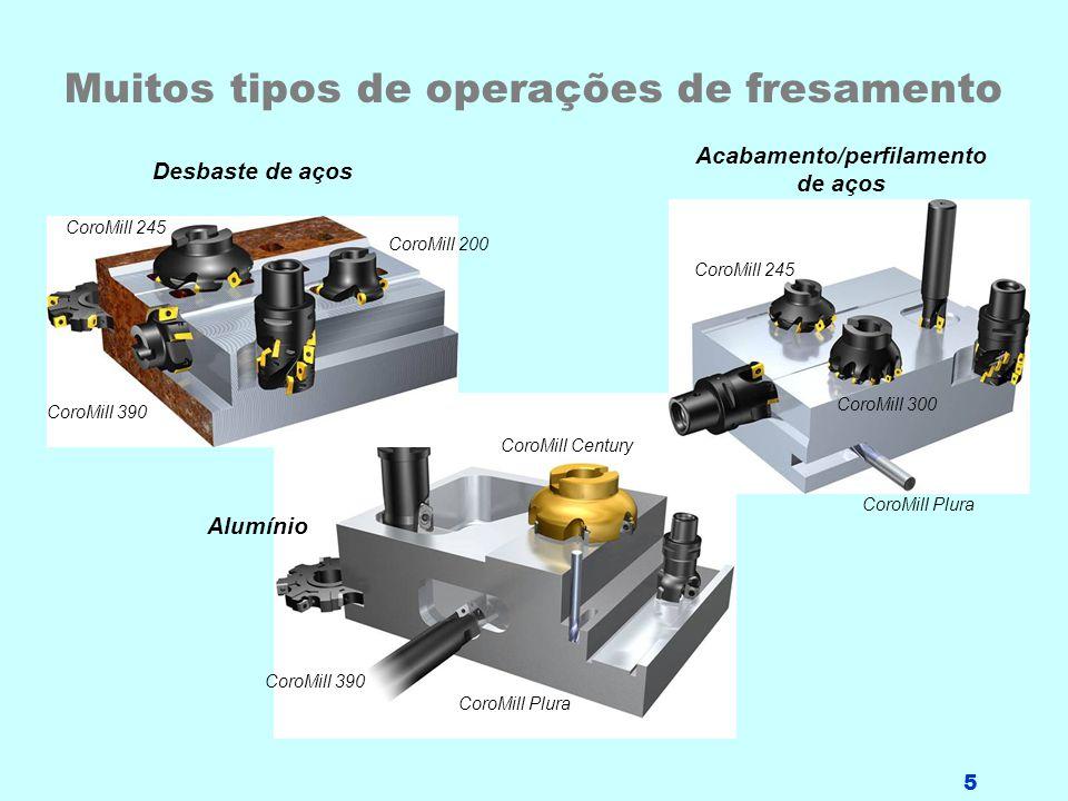 Muitos tipos de operações de fresamento