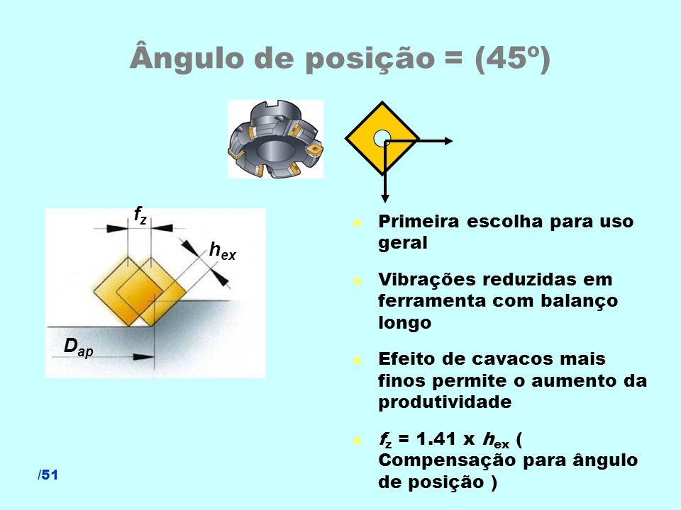 Ângulo de posição = (45º) fz hex Dap Primeira escolha para uso geral