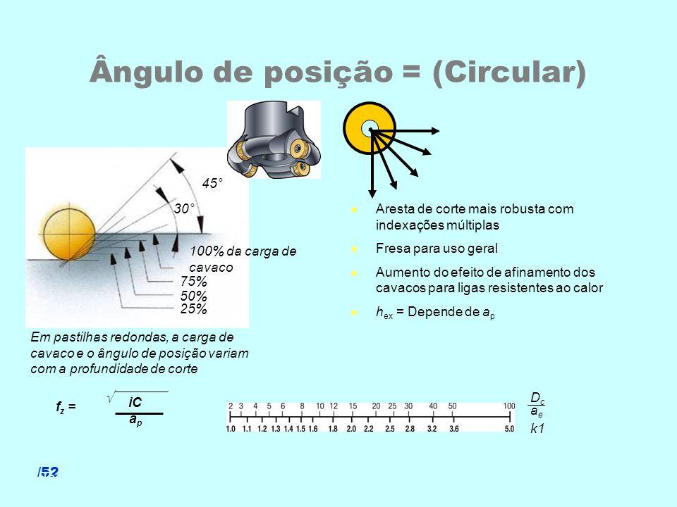 Ângulo de posição = (Circular)