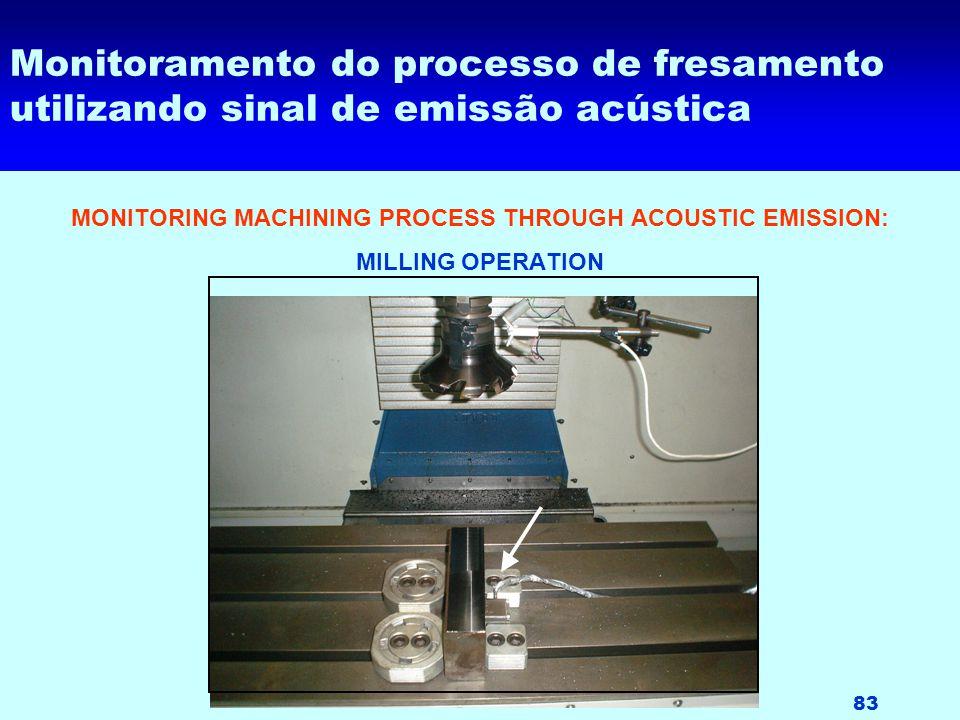 Monitoramento do processo de fresamento utilizando sinal de emissão acústica