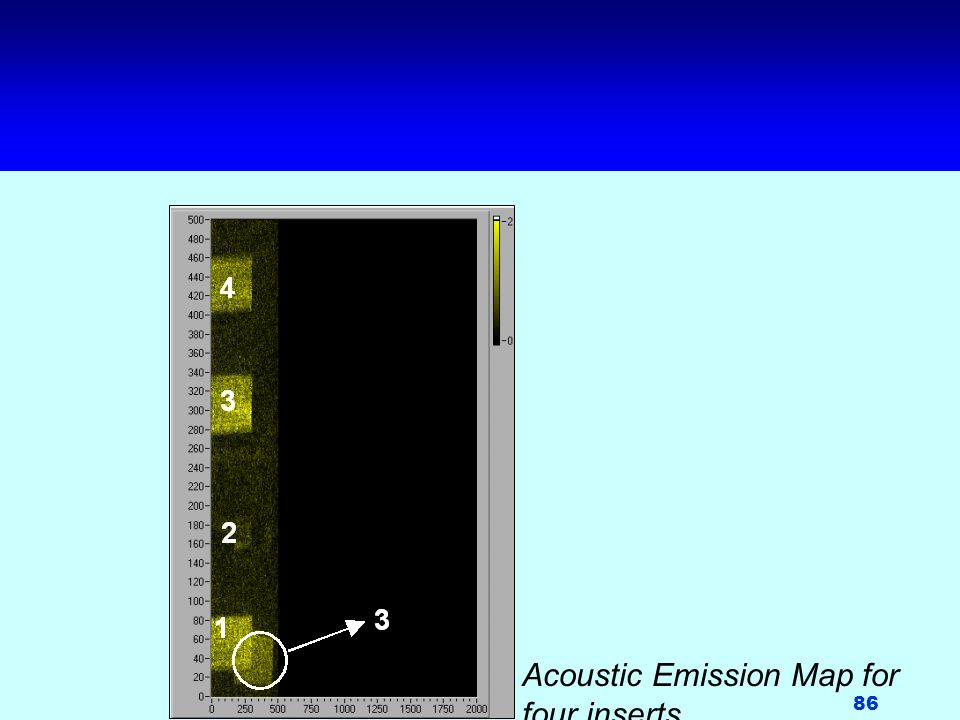 Acoustic Emission Map for four inserts.