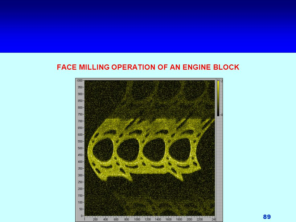 FACE MILLING OPERATION OF AN ENGINE BLOCK