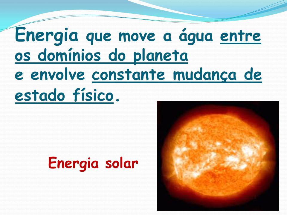 Energia que move a água entre os domínios do planeta e envolve constante mudança de estado físico.