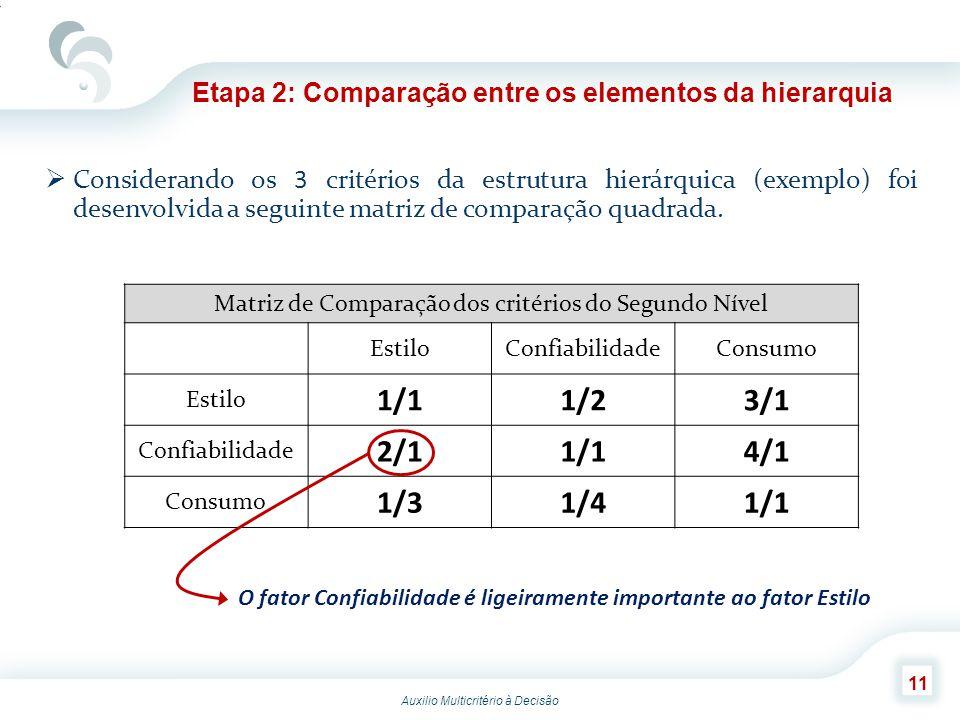 Matriz de Comparação dos critérios do Segundo Nível