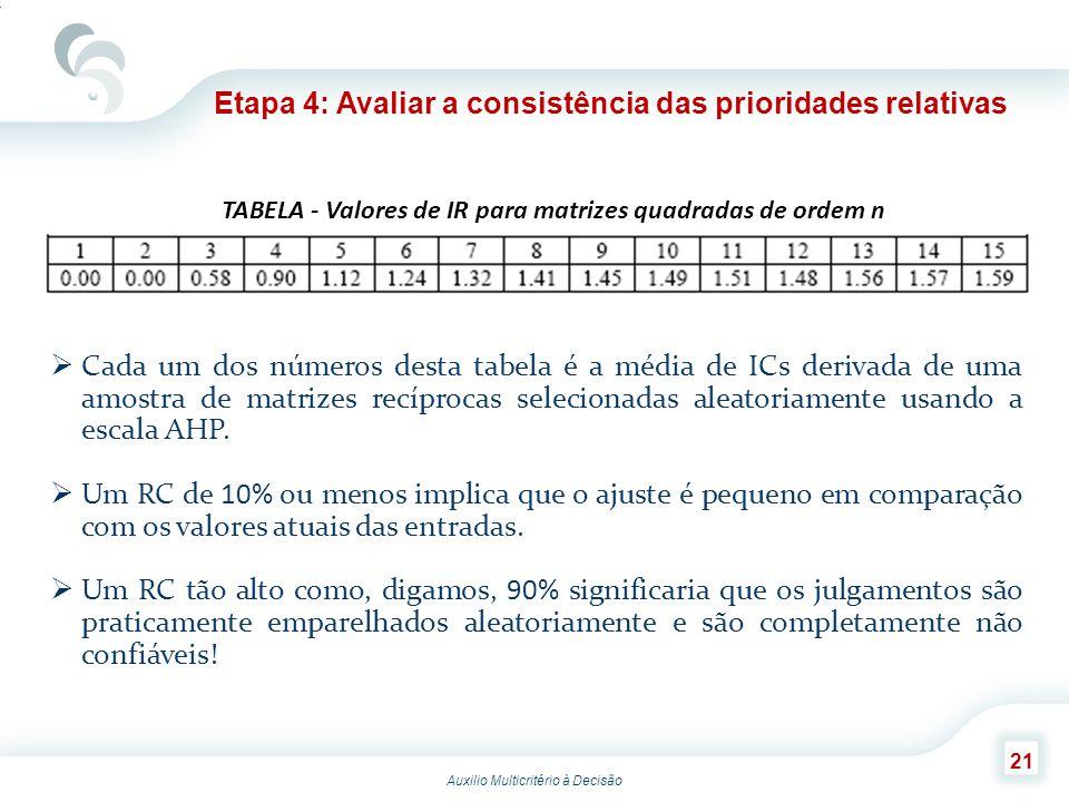 Etapa 4: Avaliar a consistência das prioridades relativas