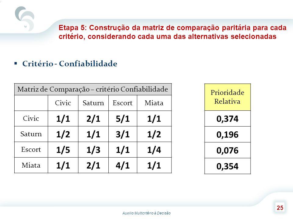Matriz de Comparação – critério Confiabilidade