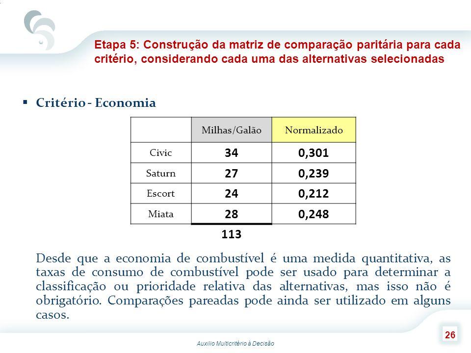 Etapa 5: Construção da matriz de comparação paritária para cada critério, considerando cada uma das alternativas selecionadas