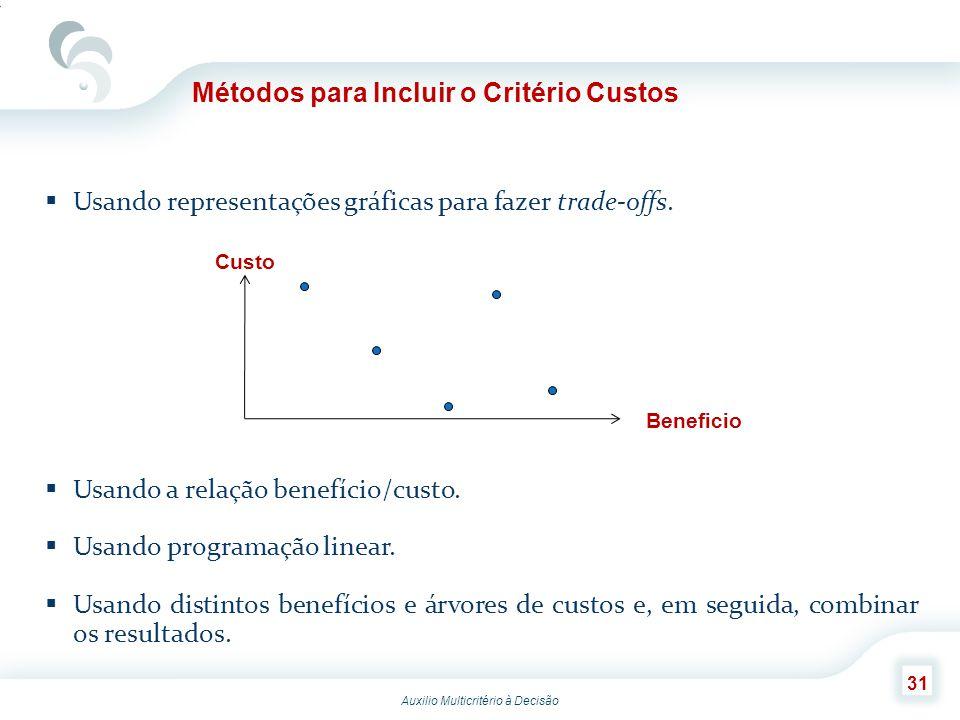 Métodos para Incluir o Critério Custos