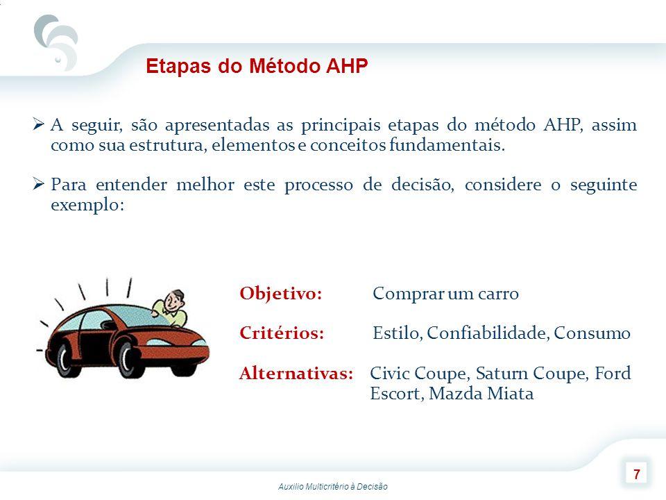 Etapas do Método AHP A seguir, são apresentadas as principais etapas do método AHP, assim como sua estrutura, elementos e conceitos fundamentais.