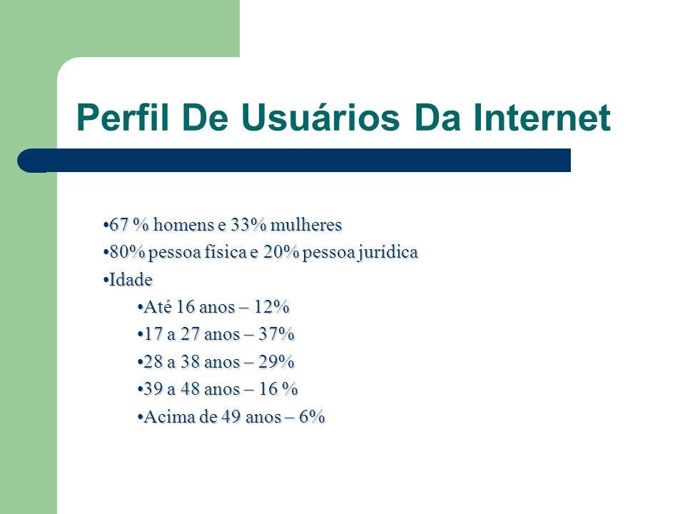 Perfil De Usuários Da Internet