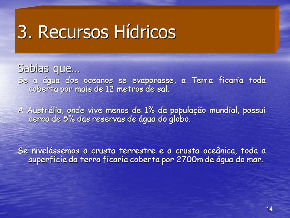 3. Recursos Hídricos Sabias que…