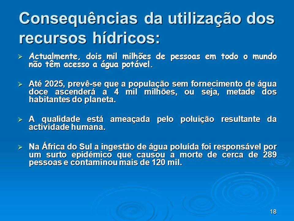Consequências da utilização dos recursos hídricos: