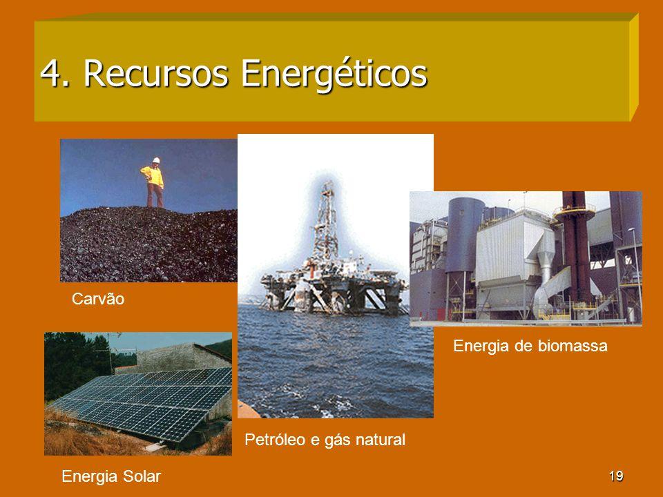 4. Recursos Energéticos Carvão Energia de biomassa