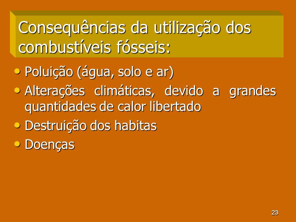 Consequências da utilização dos combustíveis fósseis: