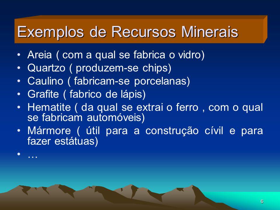 Exemplos de Recursos Minerais