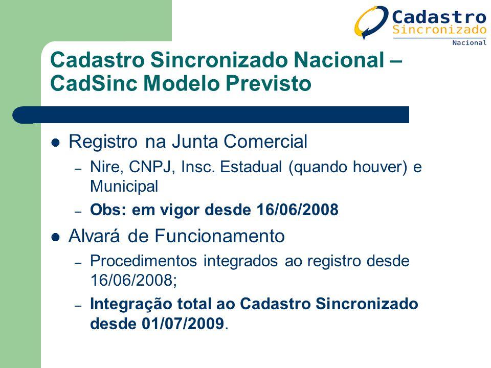 Cadastro Sincronizado Nacional – CadSinc Modelo Previsto