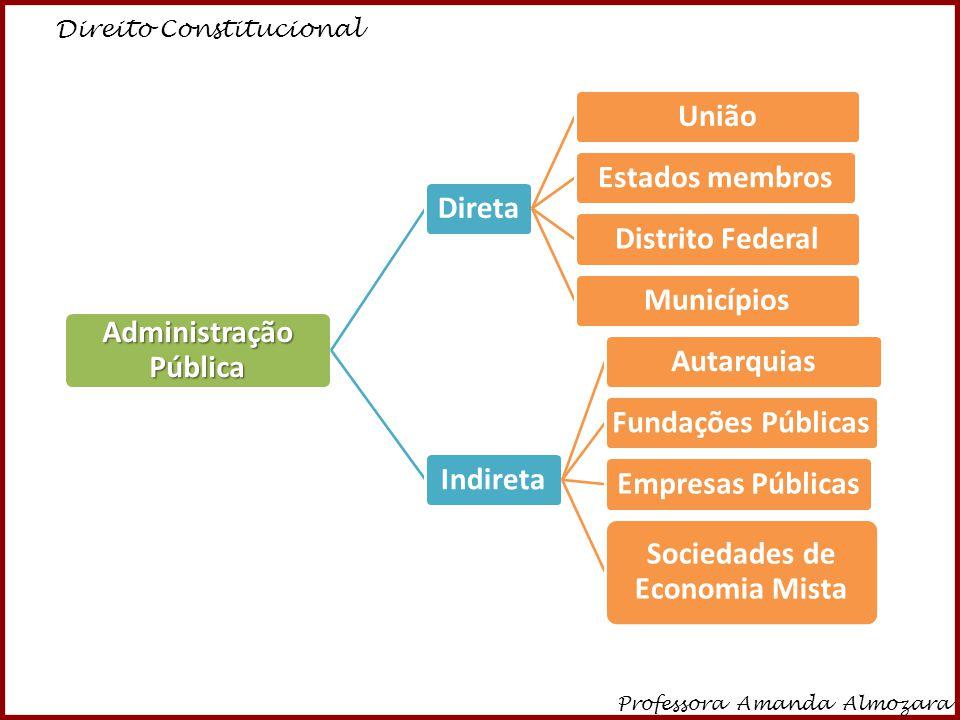 Administração Pública Sociedades de Economia Mista