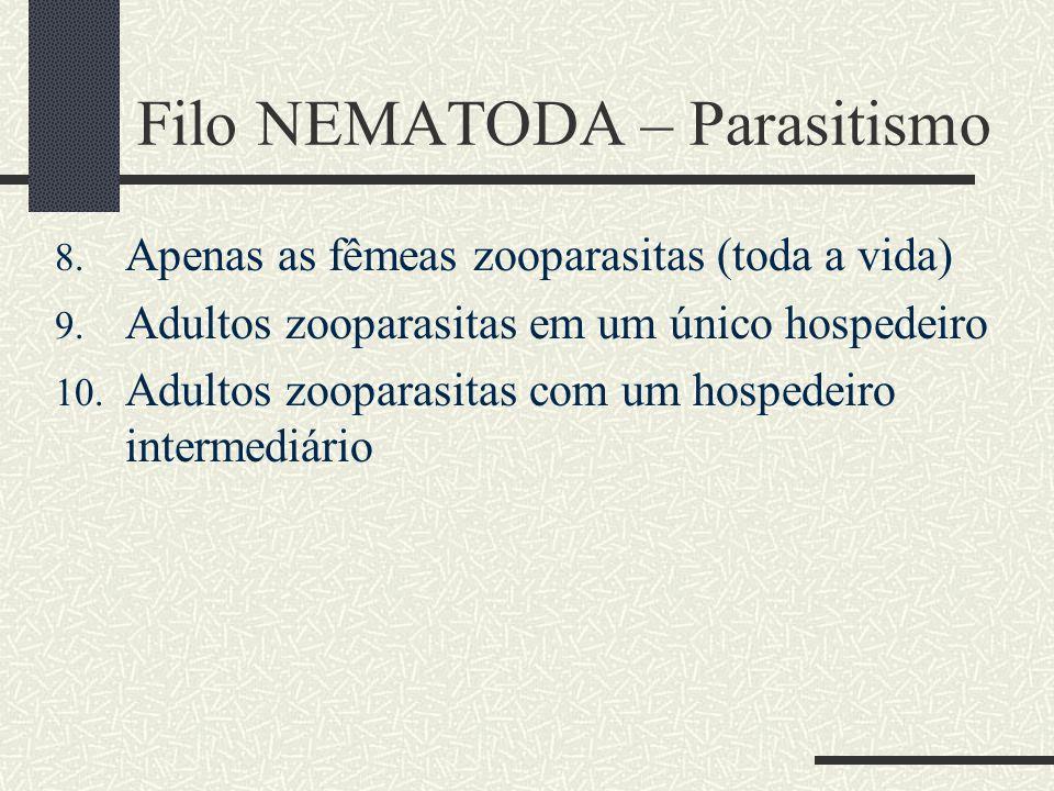 Filo NEMATODA – Parasitismo