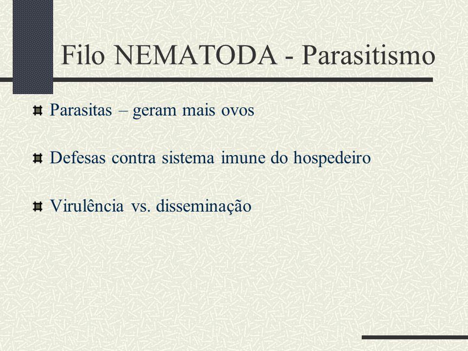 Filo NEMATODA - Parasitismo