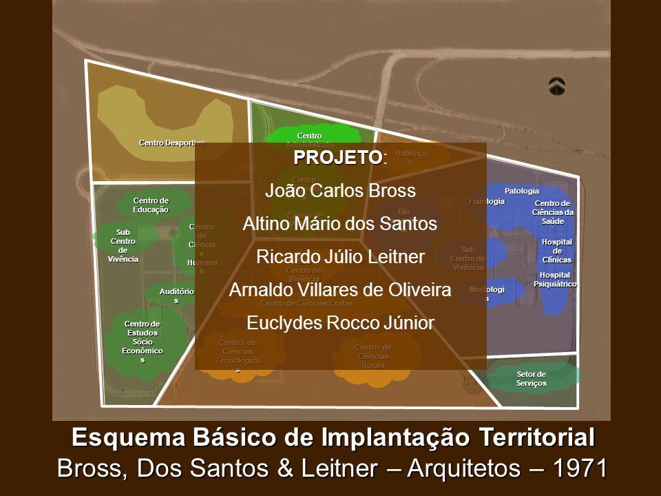 Centro Desportivo Centro Administrativo. PROJETO: João Carlos Bross. Altino Mário dos Santos. Ricardo Júlio Leitner.