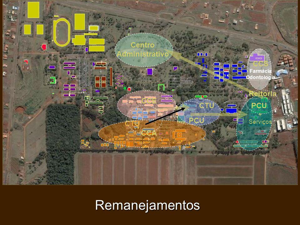 Remanejamentos Centro Administrativo CCS Reitoria CCE CTU PCU PCU CTU