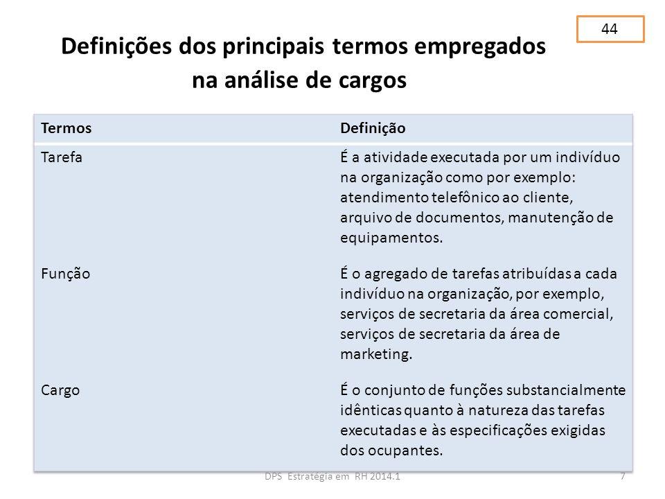Definições dos principais termos empregados na análise de cargos