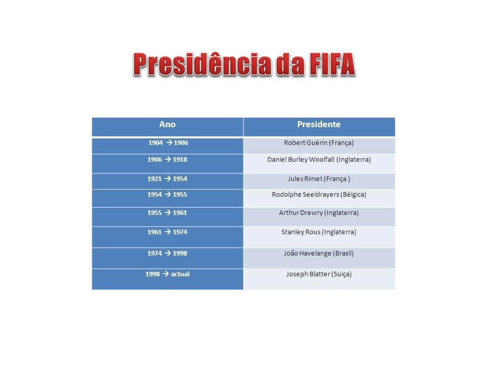 Presidência da FIFA Ano Presidente 1904 → 1906 Robert Guérin (França)