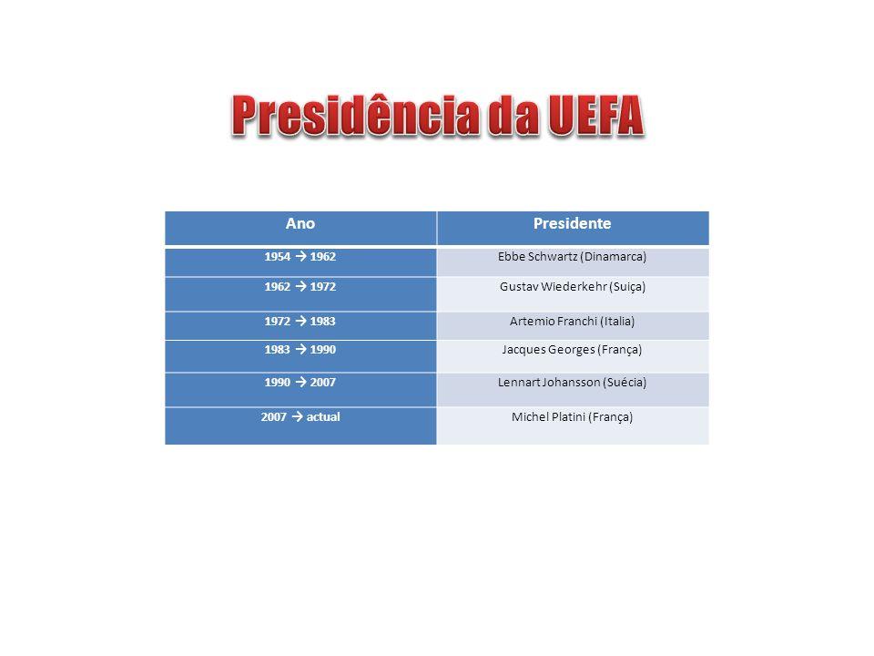 Presidência da UEFA Ano Presidente 1954 → 1962