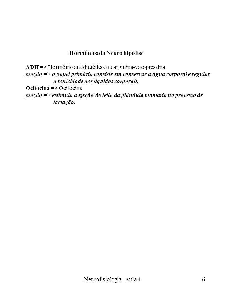Hormônios da Neuro hipófise