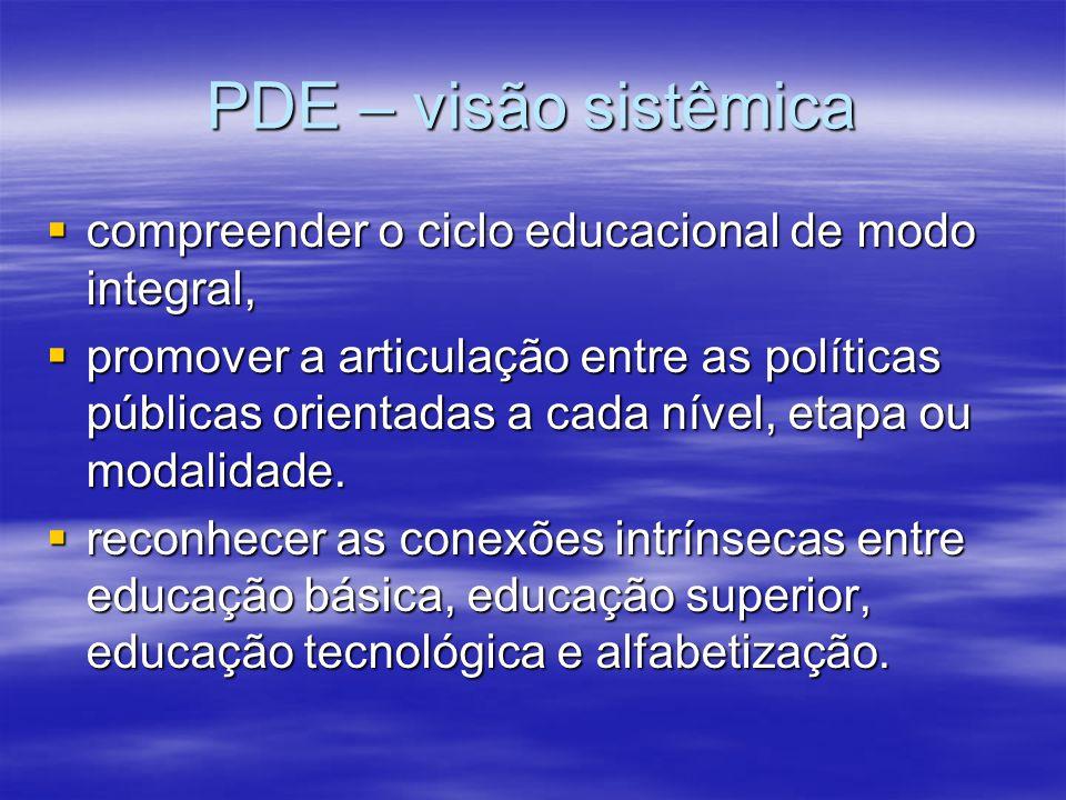 PDE – visão sistêmica compreender o ciclo educacional de modo integral,