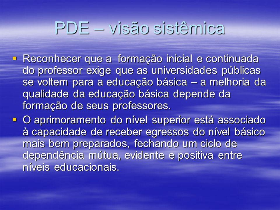 PDE – visão sistêmica