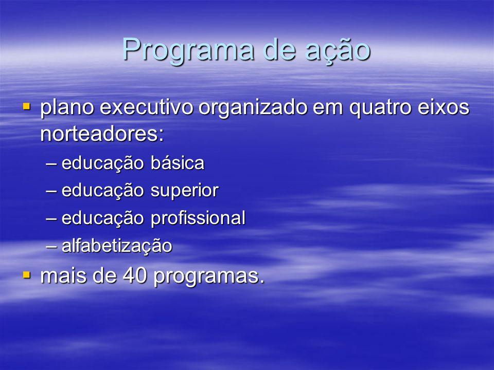 Programa de ação plano executivo organizado em quatro eixos norteadores: educação básica. educação superior.
