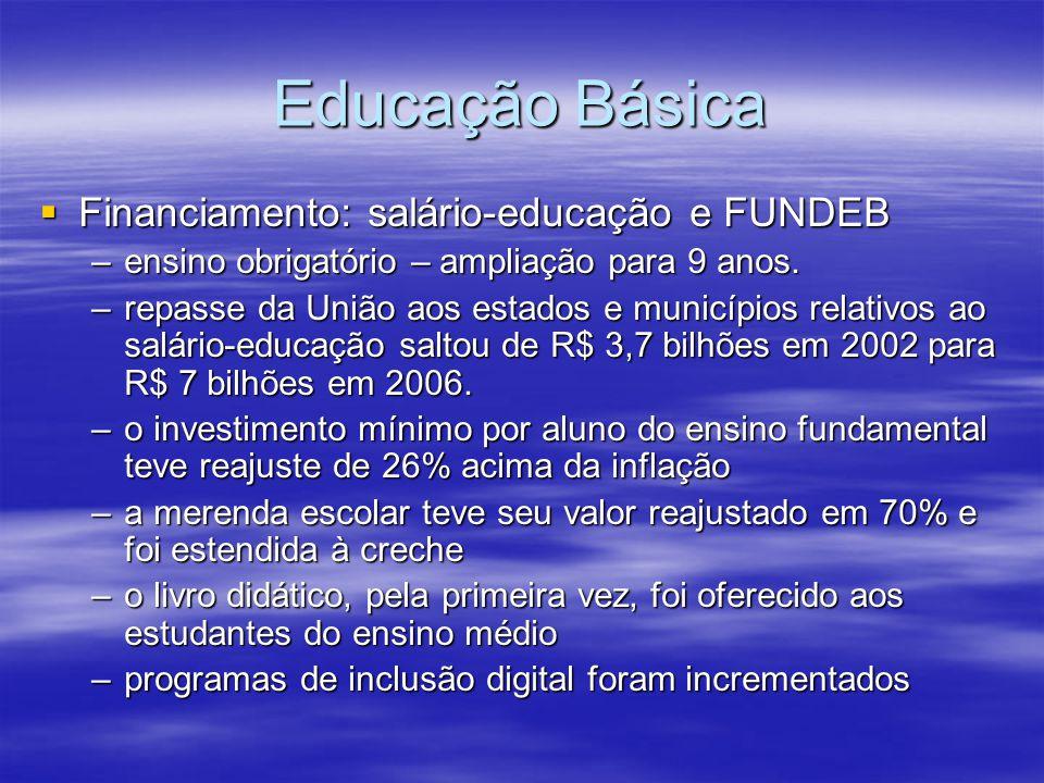 Educação Básica Financiamento: salário-educação e FUNDEB
